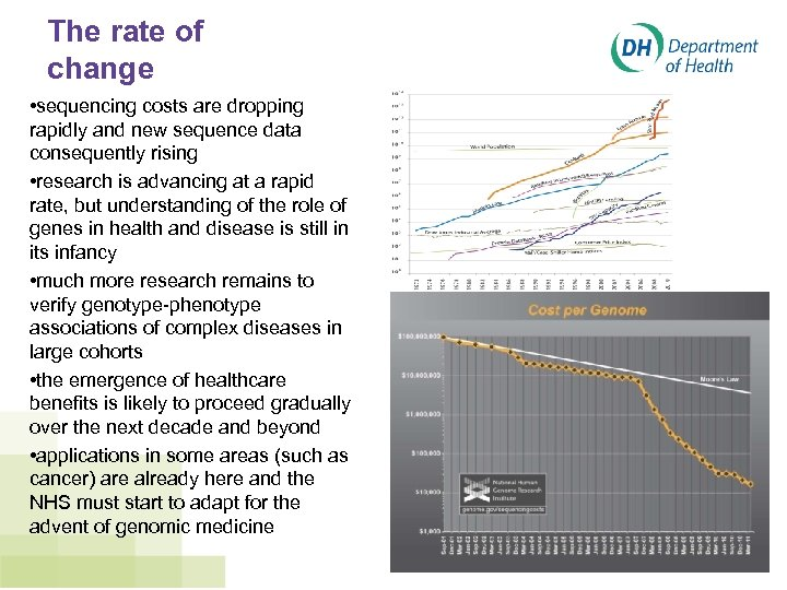 The rate of change • sequencing costs are dropping rapidly and new sequence data