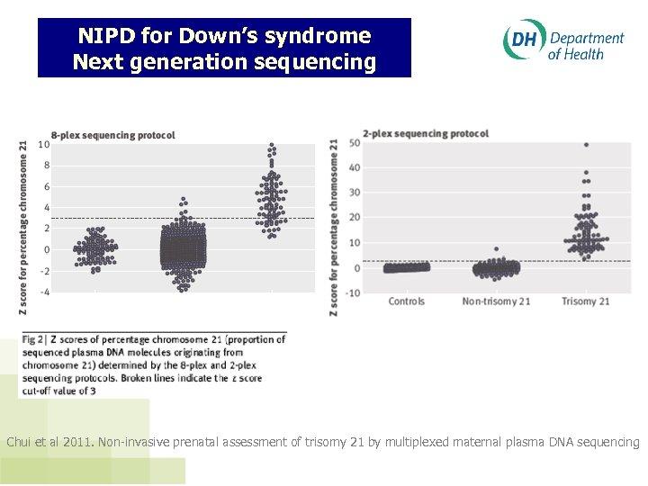 NIPD for Down's syndrome Next generation sequencing Chui et al 2011. Non-invasive prenatal assessment