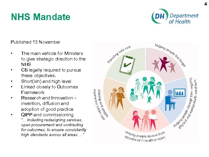 4 NHS Mandate Published 13 November • • • The main vehicle for Ministers