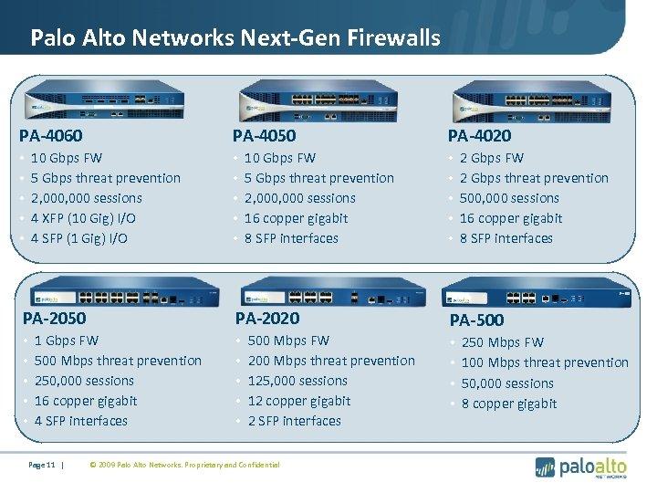 Palo Alto Networks Next-Gen Firewalls PA-4060 • • • PA-4050 10 Gbps FW 5