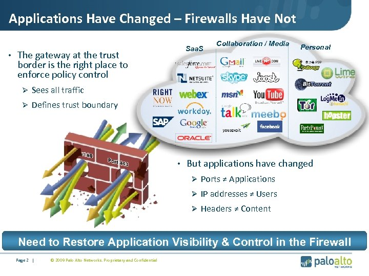 Applications Have Changed – Firewalls Have Not • The gateway at the trust Saa.