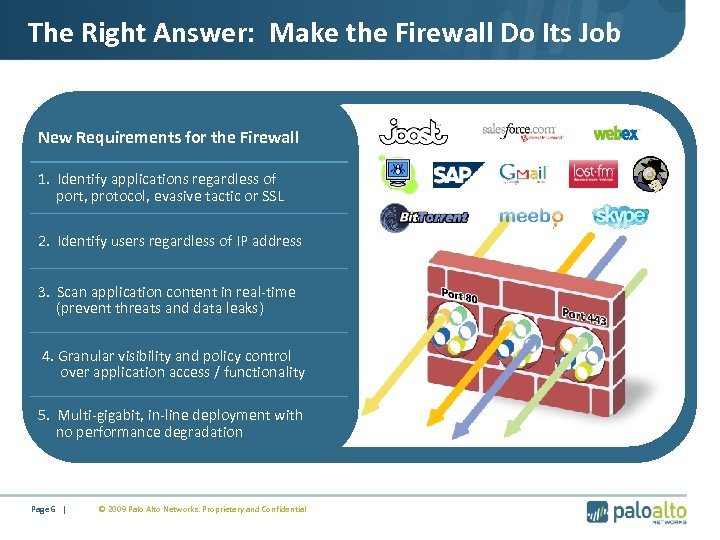 The Right Answer: Make the Firewall Do Its Job New Requirements for the Firewall