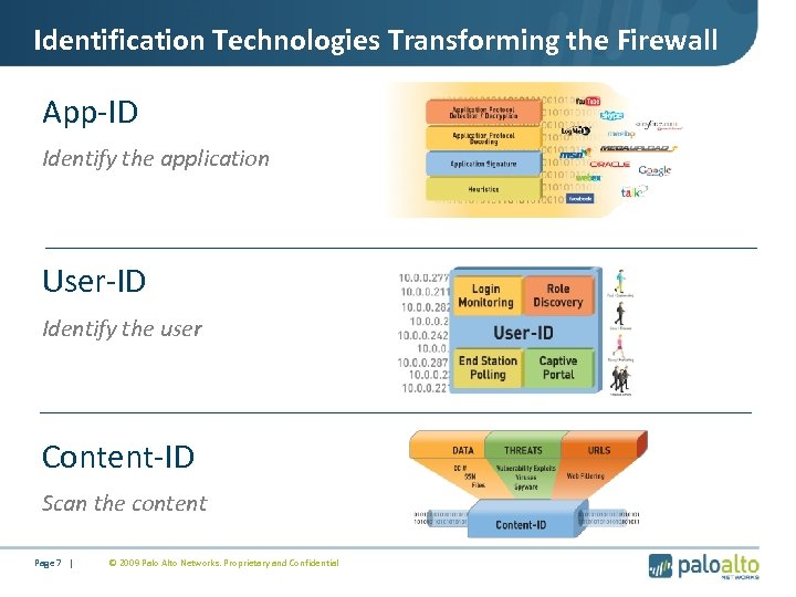 Identification Technologies Transforming the Firewall App-ID Identify the application User-ID Identify the user Content-ID