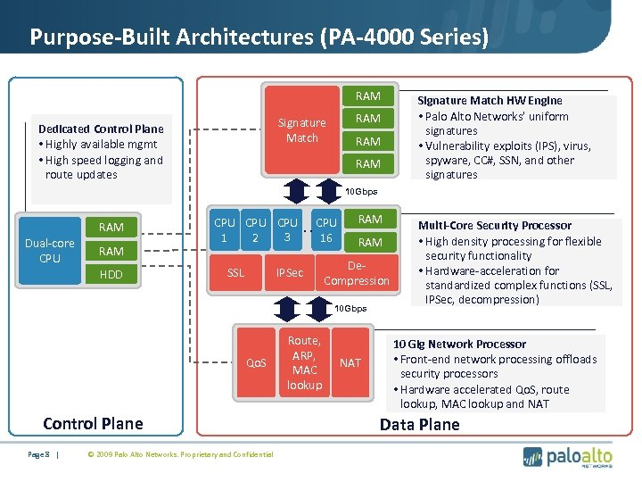 Purpose-Built Architectures (PA-4000 Series) RAM Signature Match Dedicated Control Plane • Highly available mgmt