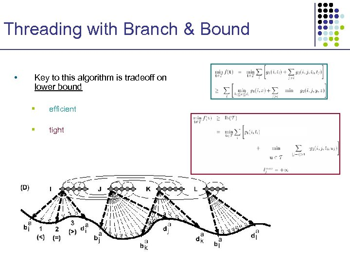 Threading with Branch & Bound • Key to this algorithm is tradeoff on lower