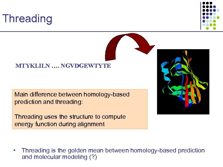 Threading MTYKLILN …. NGVDGEWTYTE Main difference between homology-based prediction and threading: Threading uses the