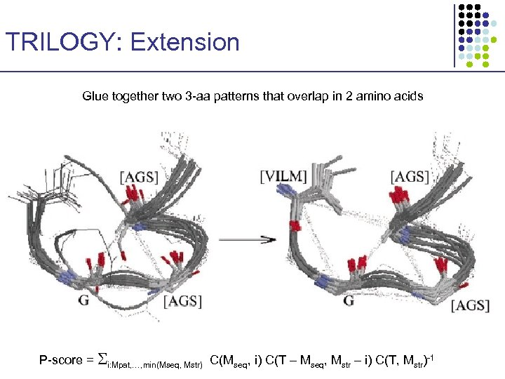 TRILOGY: Extension Glue together two 3 -aa patterns that overlap in 2 amino acids