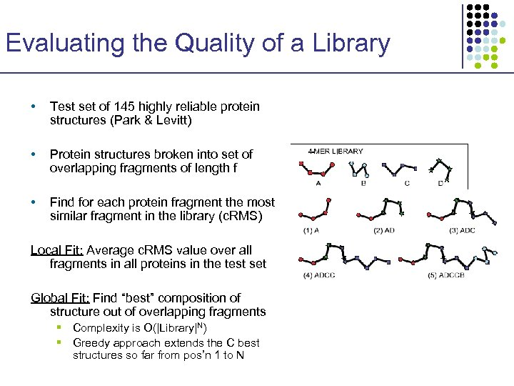Evaluating the Quality of a Library • Test set of 145 highly reliable protein