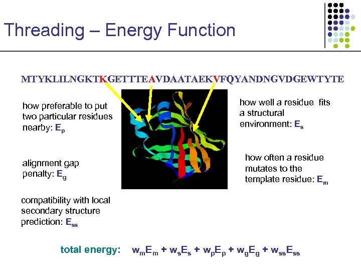 Threading – Energy Function MTYKLILNGKTKGETTTEAVDAATAEKVFQYANDNGVDGEWTYTE how preferable to put two particular residues nearby: Ep
