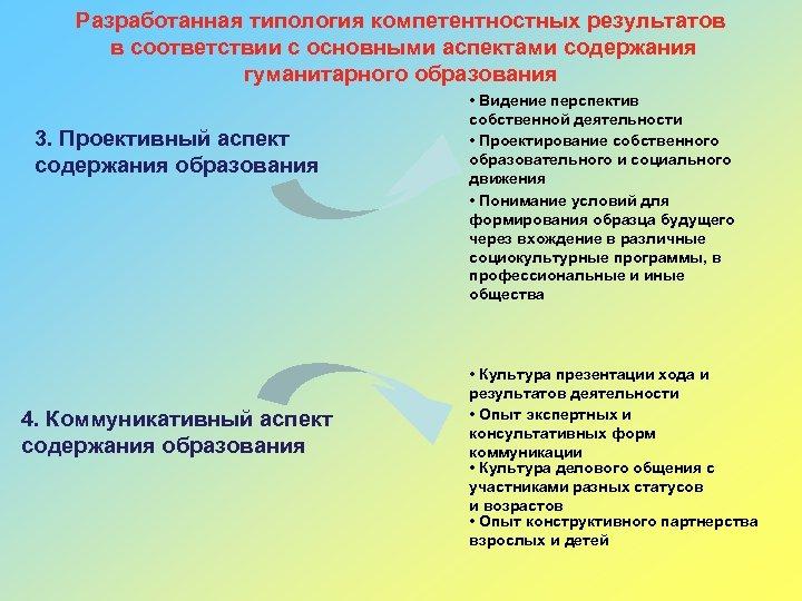 Разработанная типология компетентностных результатов в соответствии с основными аспектами содержания гуманитарного образования 3. Проективный