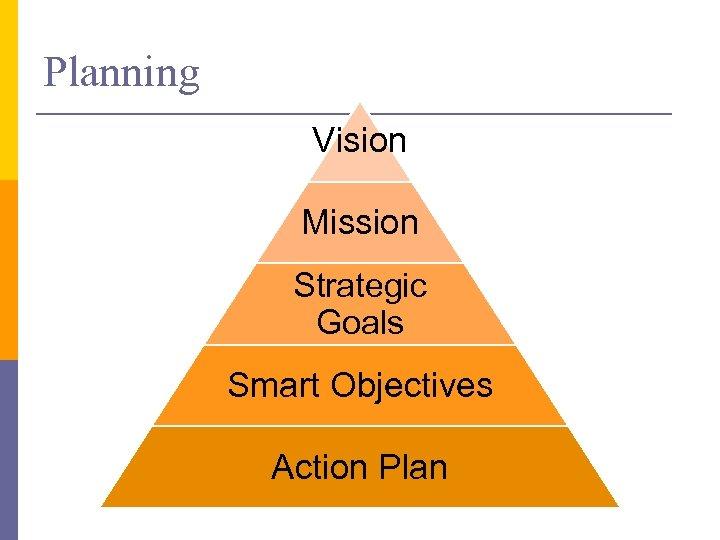 Planning Vision Mission Strategic Goals Smart Objectives Action Plan