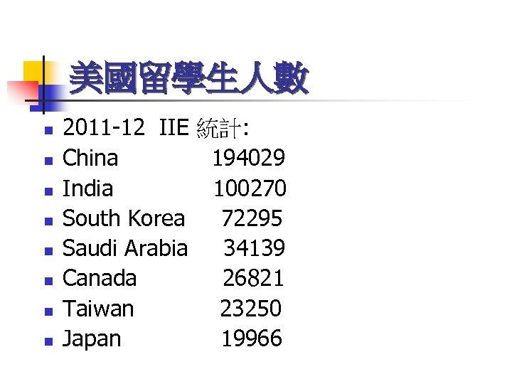 美國留學生人數 n n n n 2011 -12 IIE 統計: China 194029 India 100270 South