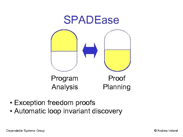 SPADEase Program Analysis Proof Planning • Exception freedom proofs • Automatic loop invariant discovery