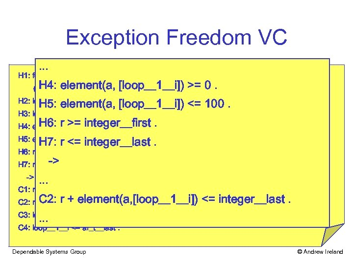 Exception Freedom VC. . . H 1: for_all (i___1: integer, ((i___1 >= ar_t__first) and