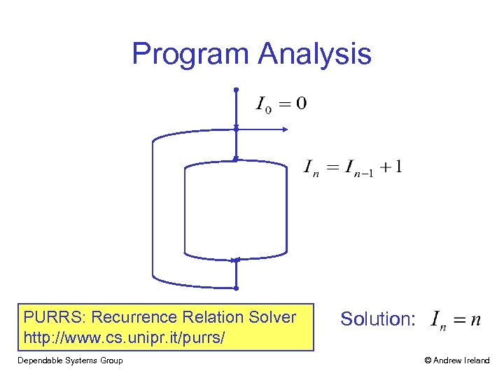 Program Analysis PURRS: Recurrence Relation Solver http: //www. cs. unipr. it/purrs/ Dependable Systems Group