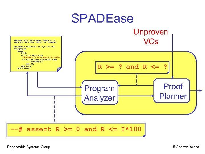 SPADEase subtype AR_T is Integer range 0. . 9; subtype AR_Tarray (AR_T)range 0. .