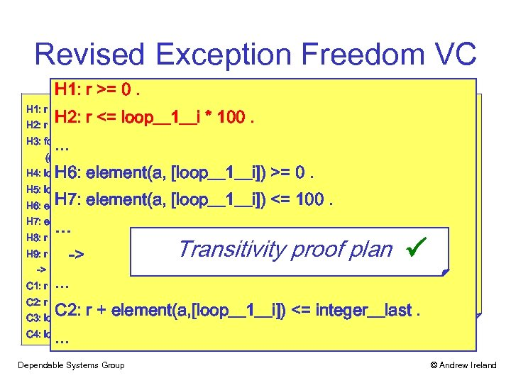 Revised Exception Freedom VC H 1: r >= 0. H 2: r <= loop__1__i