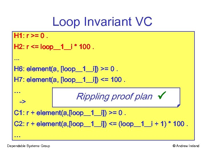 Loop Invariant VC H 1: r >= 0. H 2: r <= loop__1__i *