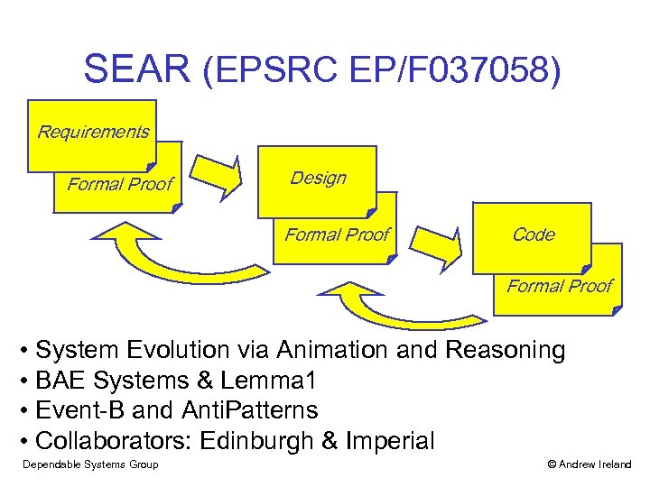 SEAR (EPSRC EP/F 037058) Requirements Formal Proof Design Formal Proof Code Formal Proof •