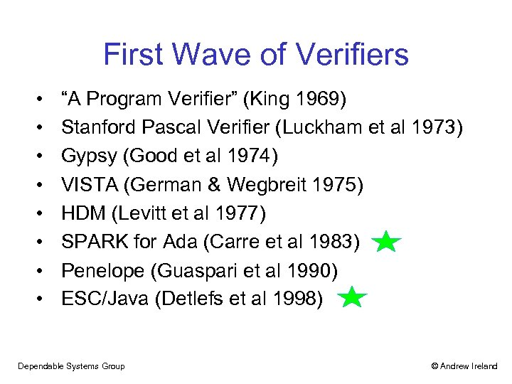 """First Wave of Verifiers • • """"A Program Verifier"""" (King 1969) Stanford Pascal Verifier"""