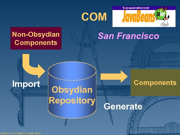 COM Non-Obsydian Components Import © 1998 YOUR COMPANY NAME HERE Obsydian Repository San Francisco