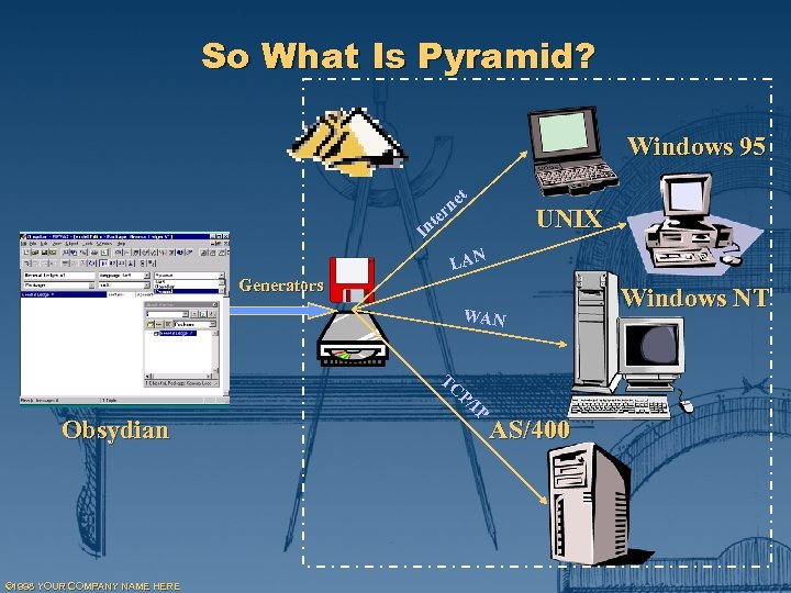 So What Is Pyramid? Windows 95 t In e rn t UNIX e LAN