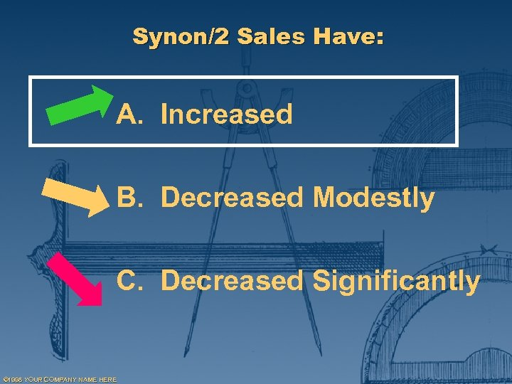 Synon/2 Sales Have: A. Increased B. Decreased Modestly C. Decreased Significantly © 1998 YOUR