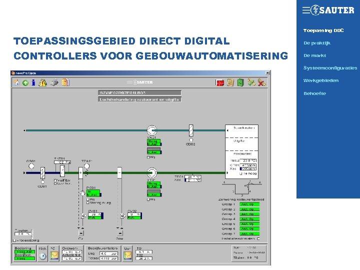 Toepassing DDC SAUTER TODAY TOEPASSINGSGEBIED DIRECT DIGITAL CONTROLLERS VOOR GEBOUWAUTOMATISERING De praktijk De markt