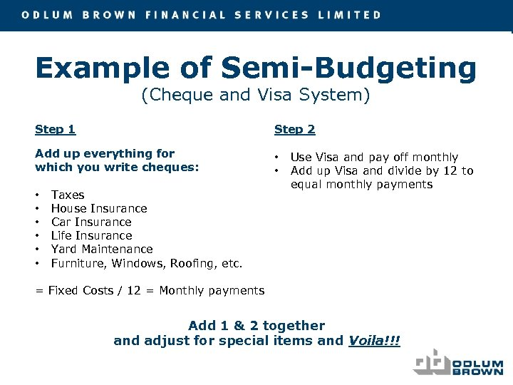 Example of Semi-Budgeting (Cheque and Visa System) Step 1 Step 2 Add up everything