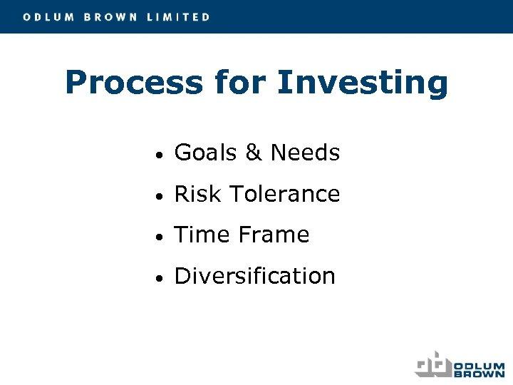 Process for Investing • Goals & Needs • Risk Tolerance • Time Frame •