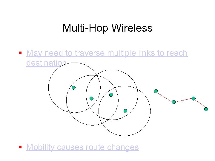 Multi-Hop Wireless § May need to traverse multiple links to reach destination § Mobility