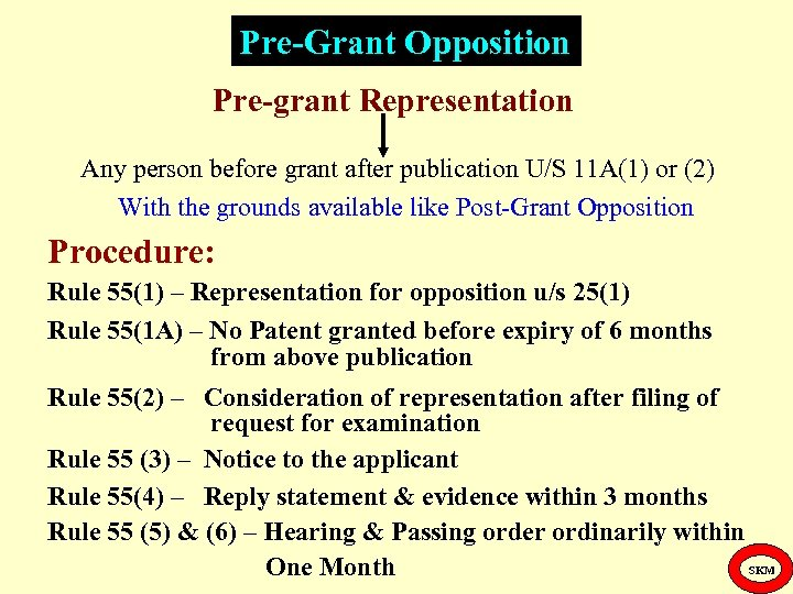 Pre-Grant Opposition Pre-grant Representation Any person before grant after publication U/S 11 A(1) or