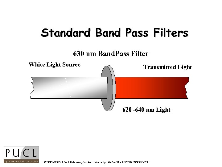 Standard Band Pass Filters 630 nm Band. Pass Filter White Light Source Transmitted Light
