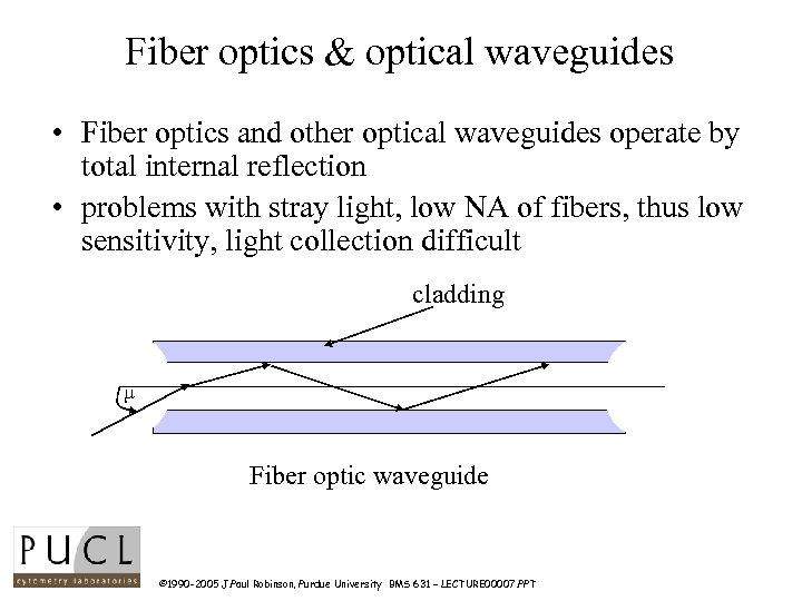 Fiber optics & optical waveguides • Fiber optics and other optical waveguides operate by