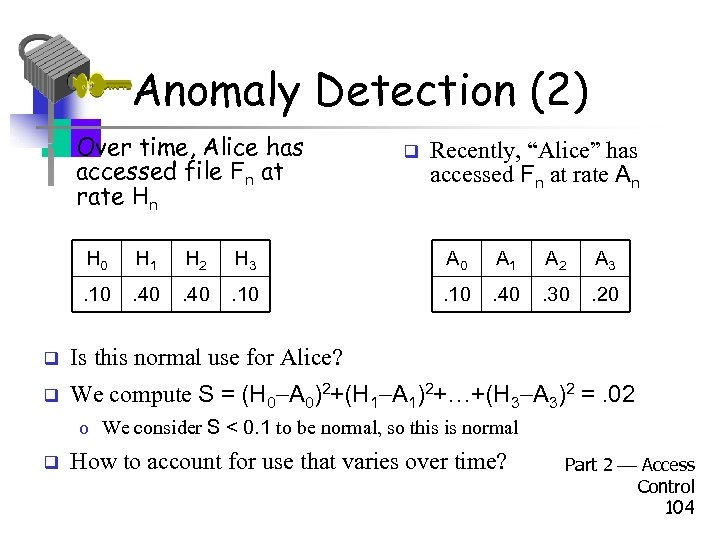 Anomaly Detection (2) • Over time, Alice has accessed file Fn at rate Hn