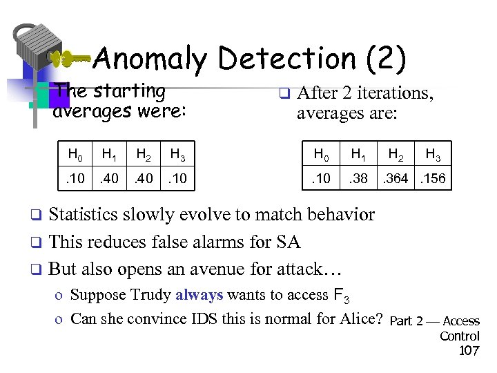 Anomaly Detection (2) • The starting averages were: q After 2 iterations, averages are: