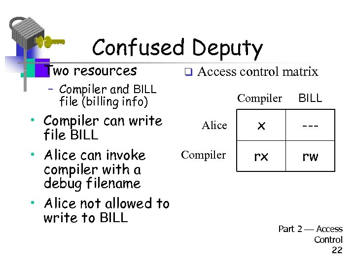 Confused Deputy • Two resources q Access control matrix – Compiler and BILL file