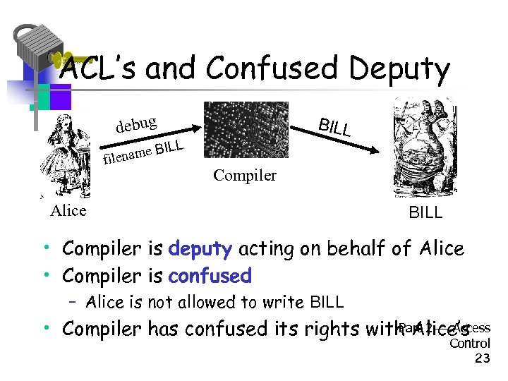ACL's and Confused Deputy debug BILL e. B ilenam f Compiler Alice BILL •