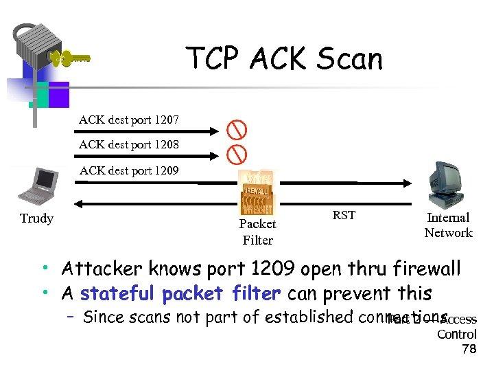 TCP ACK Scan ACK dest port 1207 ACK dest port 1208 ACK dest port