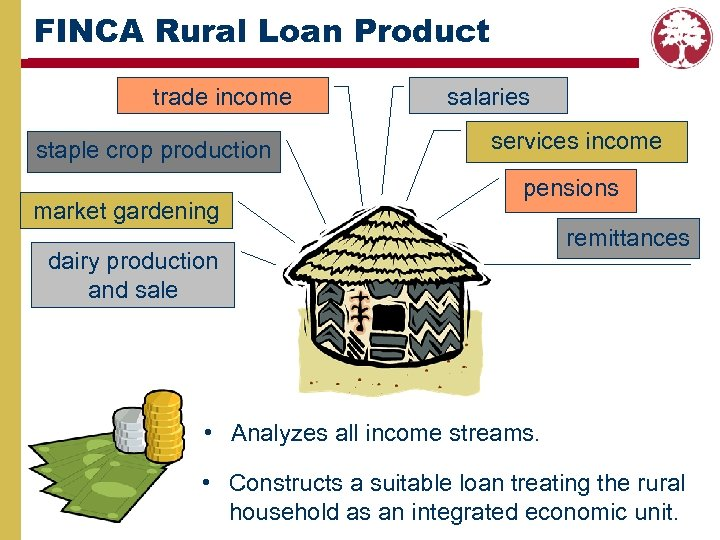 FINCA Rural Loan Product trade income staple crop production market gardening salaries services income