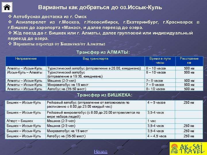 Варианты как добраться до оз. Иссык-Куль v Автобусная доставка из г. Омск v Авиаперелет