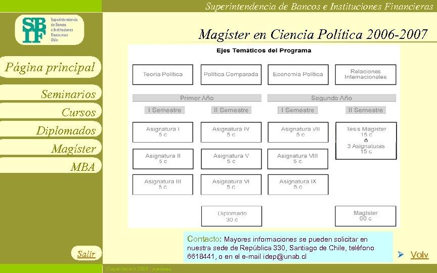 Superintendencia de Bancos e Instituciones Financieras Magíster en Ciencia Política 2006 -2007 Página principal