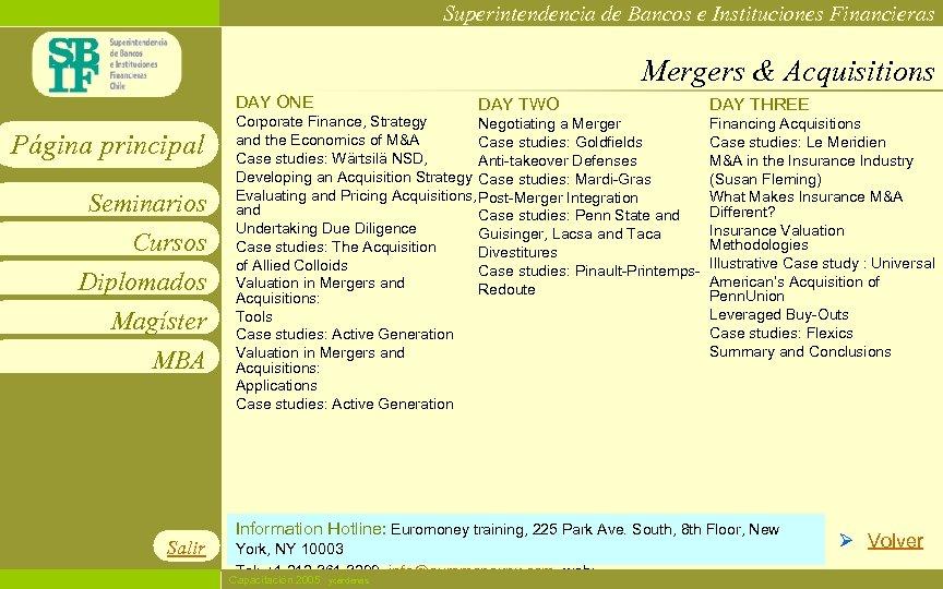 Superintendencia de Bancos e Instituciones Financieras Mergers & Acquisitions DAY ONE Página principal Seminarios