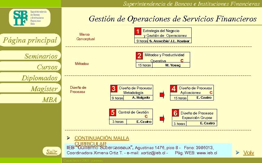 Superintendencia de Bancos e Instituciones Financieras Gestión de Operaciones de Servicios Financieros Página principal