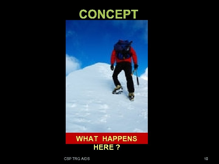 CONCEPT WHAT HAPPENS HERE ? CSP TRG AIDS 10