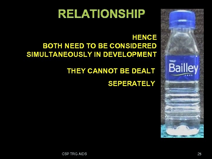 RELATIONSHIP HENCE BOTH NEED TO BE CONSIDERED SIMULTANEOUSLY IN DEVELOPMENT THEY CANNOT BE DEALT