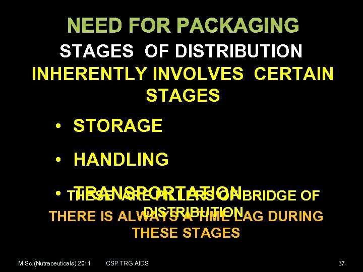 NEED FOR PACKAGING STAGES OF DISTRIBUTION INHERENTLY INVOLVES CERTAIN STAGES • STORAGE • HANDLING