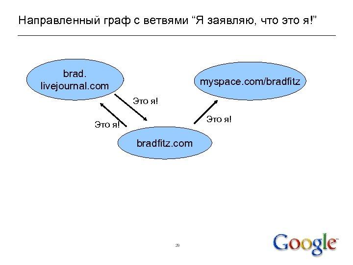 """Направленный граф с ветвями """"Я заявляю, что это я!"""" brad. livejournal. com myspace. com/bradfitz"""