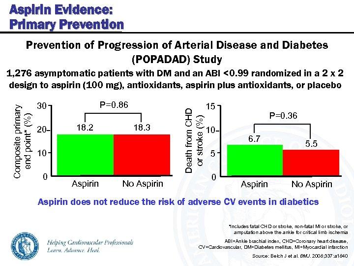 Aspirin Evidence: Primary Prevention of Progression of Arterial Disease and Diabetes (POPADAD) Study P=0.