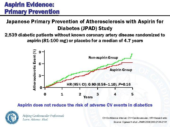 Aspirin Evidence: Primary Prevention Japanese Primary Prevention of Atherosclerosis with Aspirin for Diabetes (JPAD)